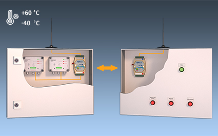 Система мониторинга со степенью защиты IP65