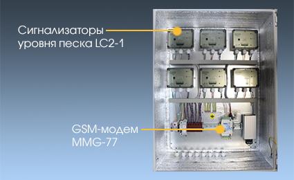 Фото системы мониторинга со степенью защиты IP65